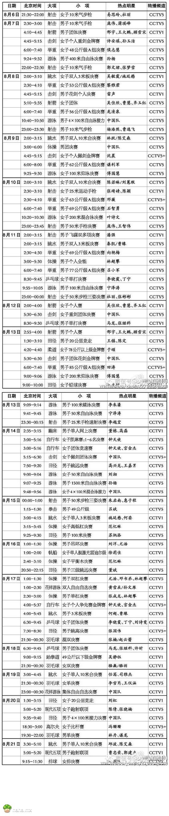 奥运会中国队赛事时间表